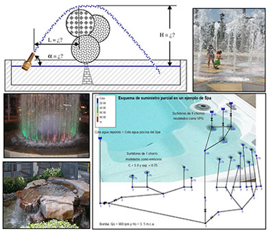 Hydraulic networks EPANET in architectural water features