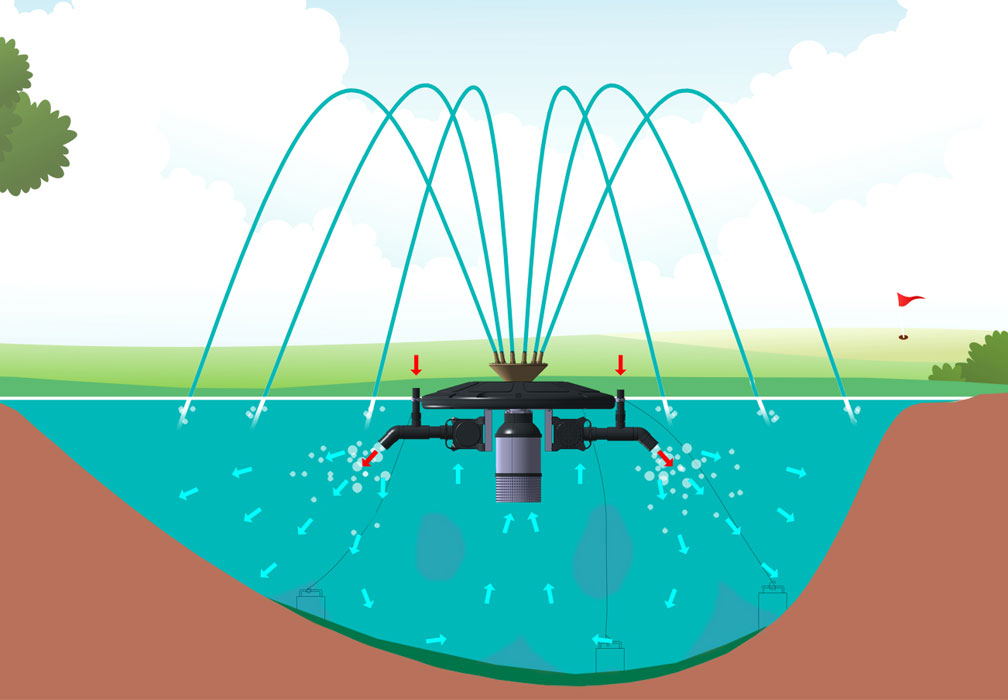 water pond aeration system
